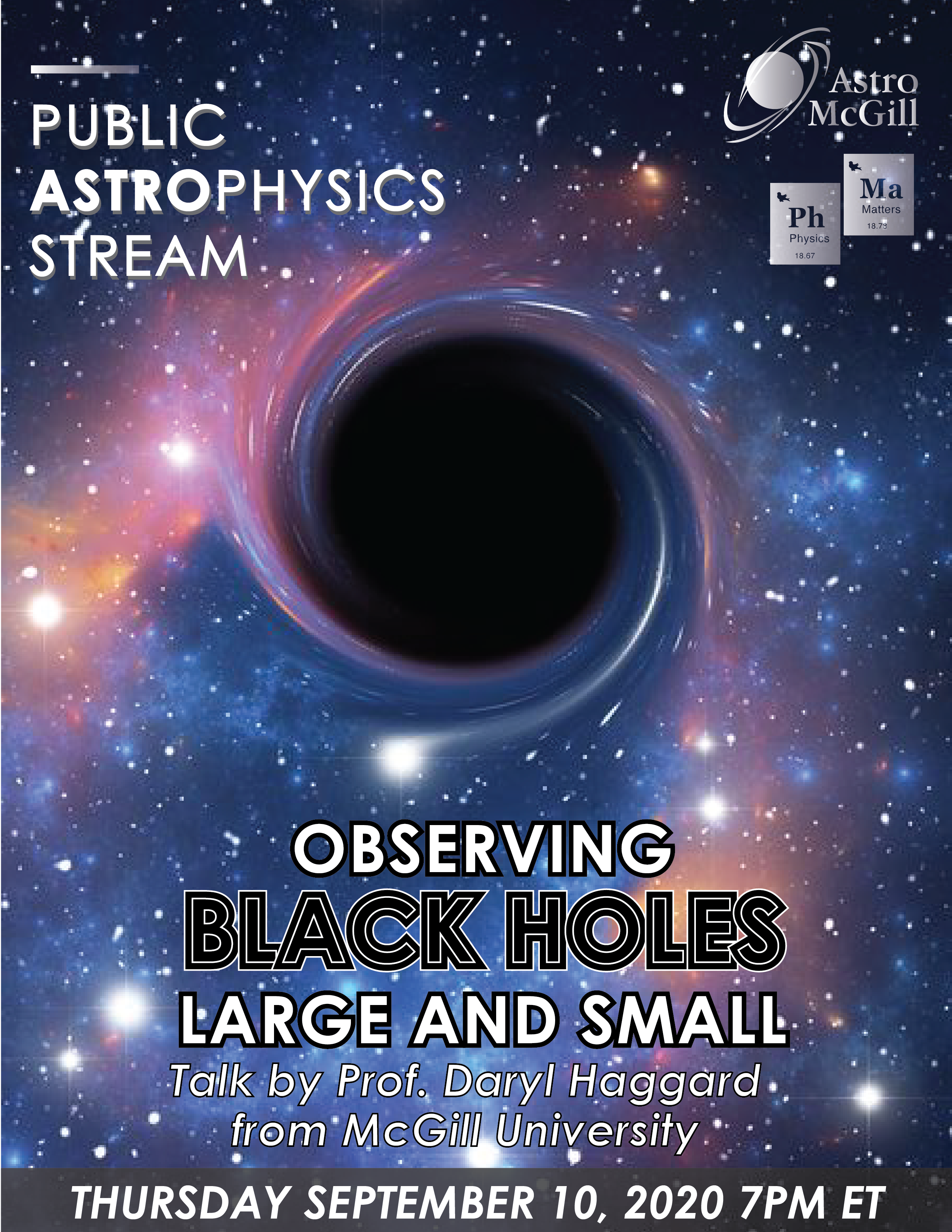Observing Black Holes Large and Small
