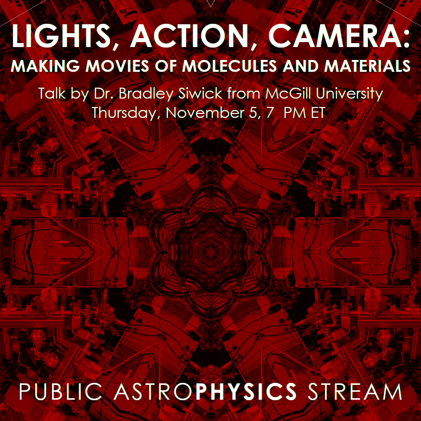 Lights, Action, Camera: Making Movies of Molecules and Materials