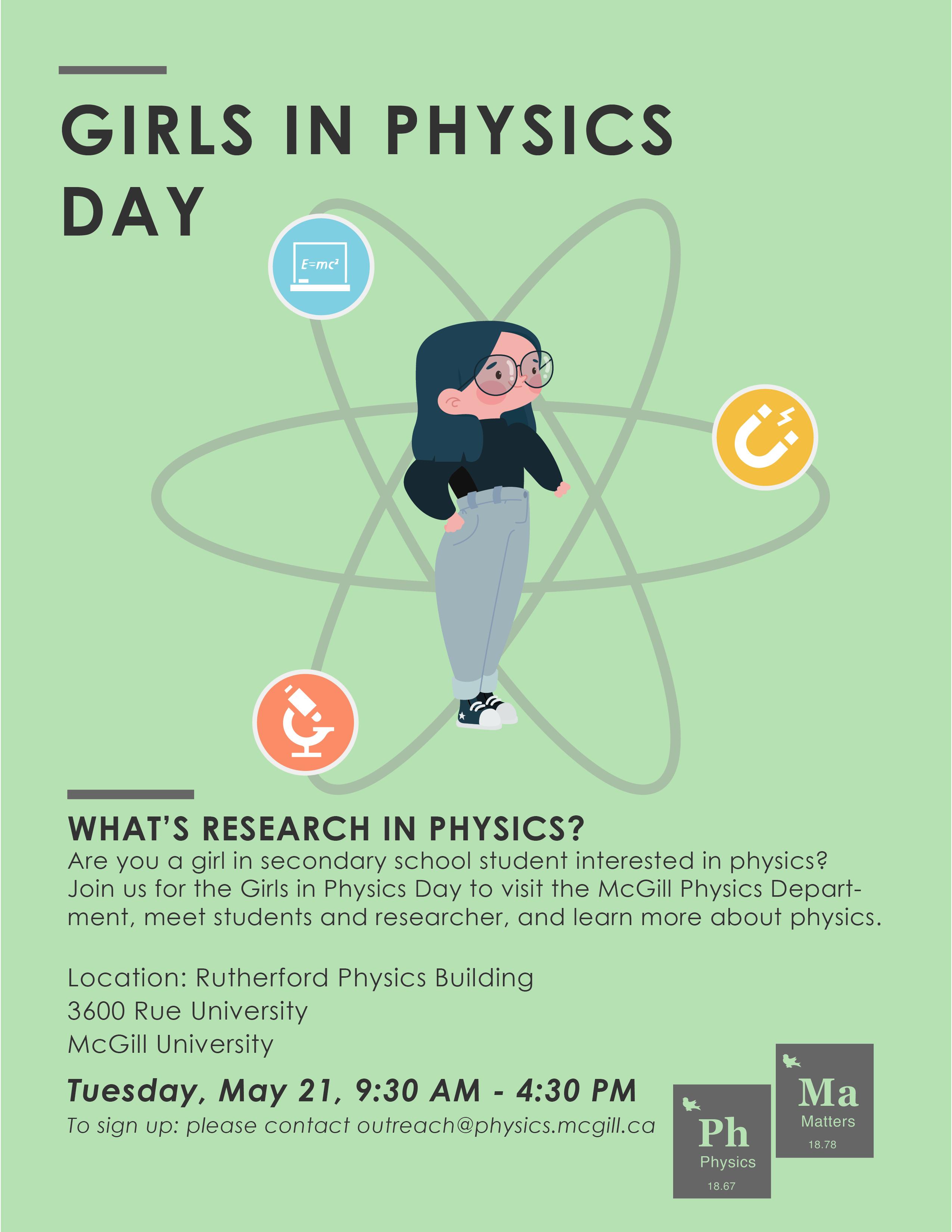Girlsinphysics Poster